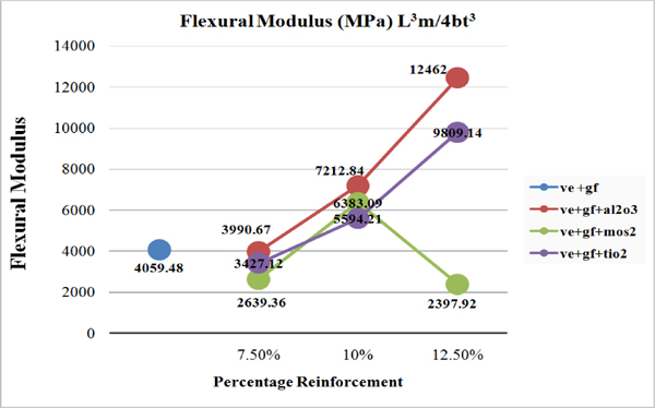 Sridharacharya Formula Epub Download